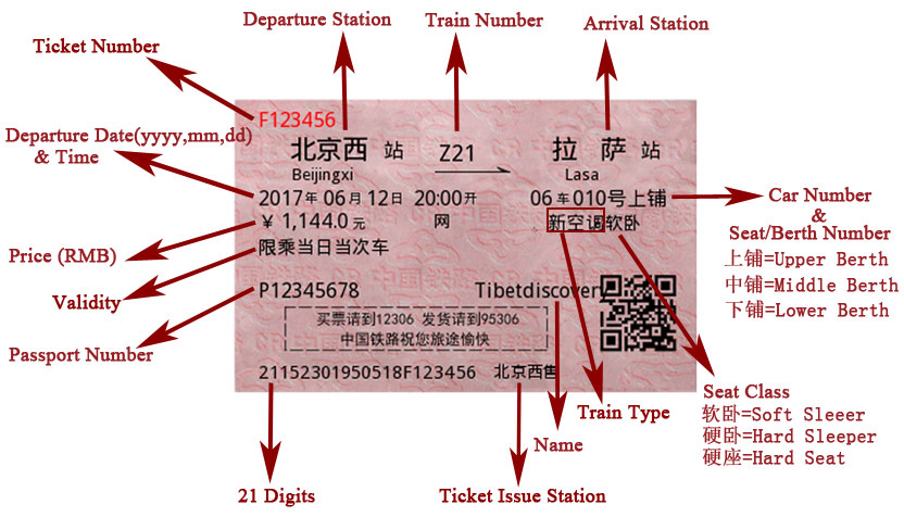 Beijing Lhasa Train Ticket